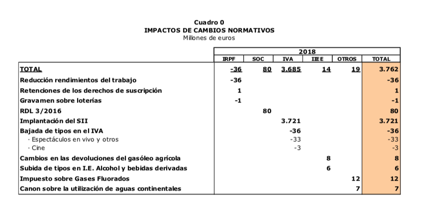 Informe fiscalidad